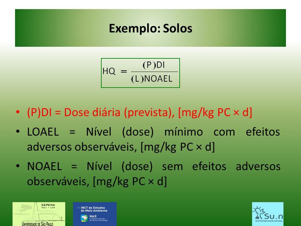 Exemplo: Solos (P)DI = Dose diária (prevista), [mg/kg PC × d]